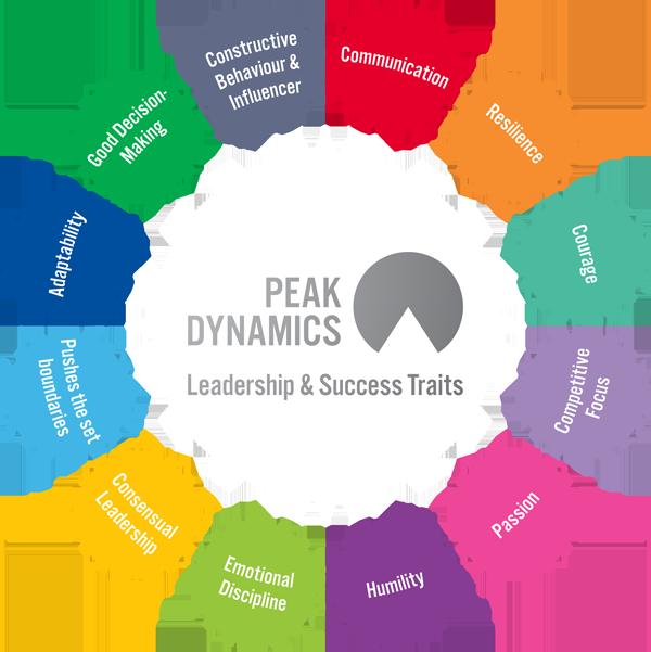 Peak-Dynamics-Leadership-and-Success-Traits